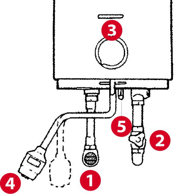 小型湯沸器